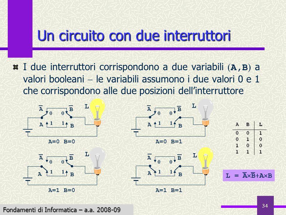 Fondamenti di Informatica I a.a. 2007-08 34 Un circuito con due interruttori I due interruttori corrispondono a due variabili ( A,B ) a valori boolean