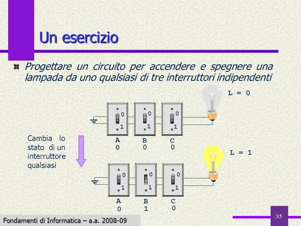 Fondamenti di Informatica I a.a. 2007-08 35 Un esercizio Progettare un circuito per accendere e spegnere una lampada da uno qualsiasi di tre interrutt