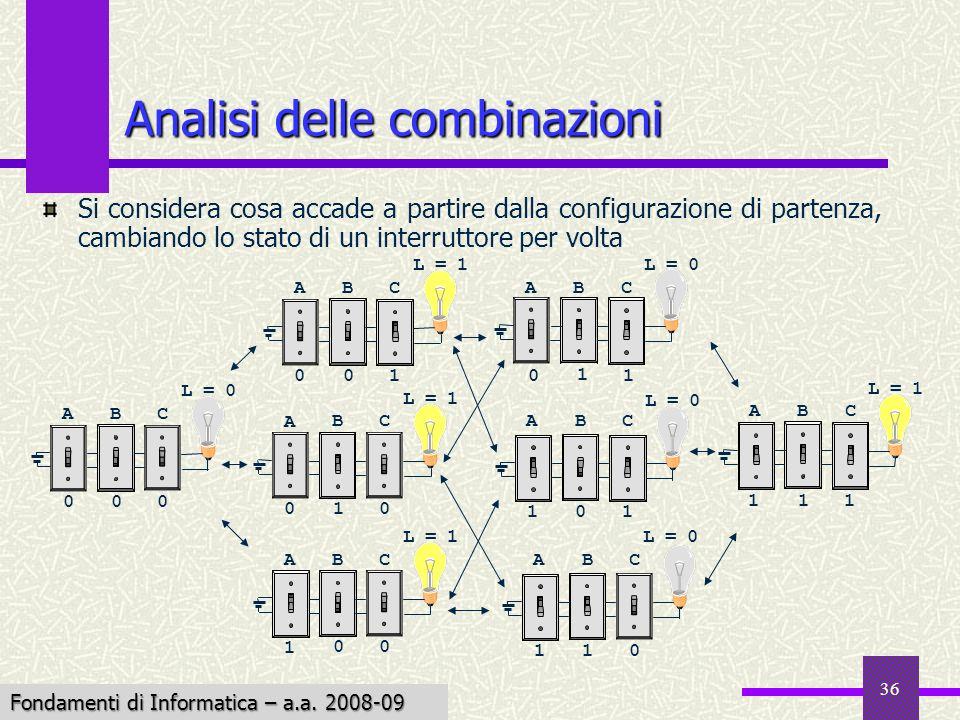 Fondamenti di Informatica I a.a. 2007-08 36 Analisi delle combinazioni Si considera cosa accade a partire dalla configurazione di partenza, cambiando