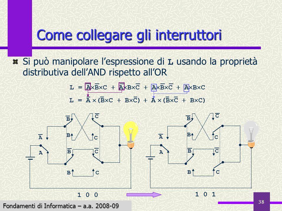 Fondamenti di Informatica I a.a. 2007-08 38 Come collegare gli interruttori Si può manipolare lespressione di L usando la proprietà distributiva dellA