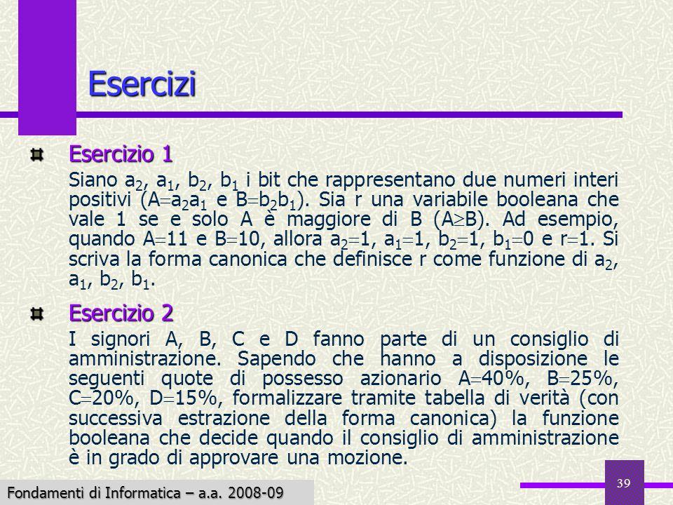 Fondamenti di Informatica I a.a. 2007-08 39 Esercizi Esercizio 1 Siano a 2, a 1, b 2, b 1 i bit che rappresentano due numeri interi positivi (A a 2 a
