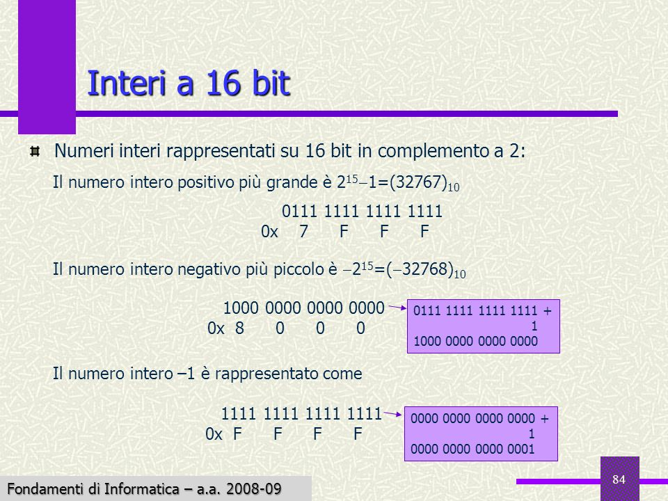 Fondamenti di Informatica I a.a. 2007-08 84 Interi a 16 bit Numeri interi rappresentati su 16 bit in complemento a 2: Il numero intero positivo più gr