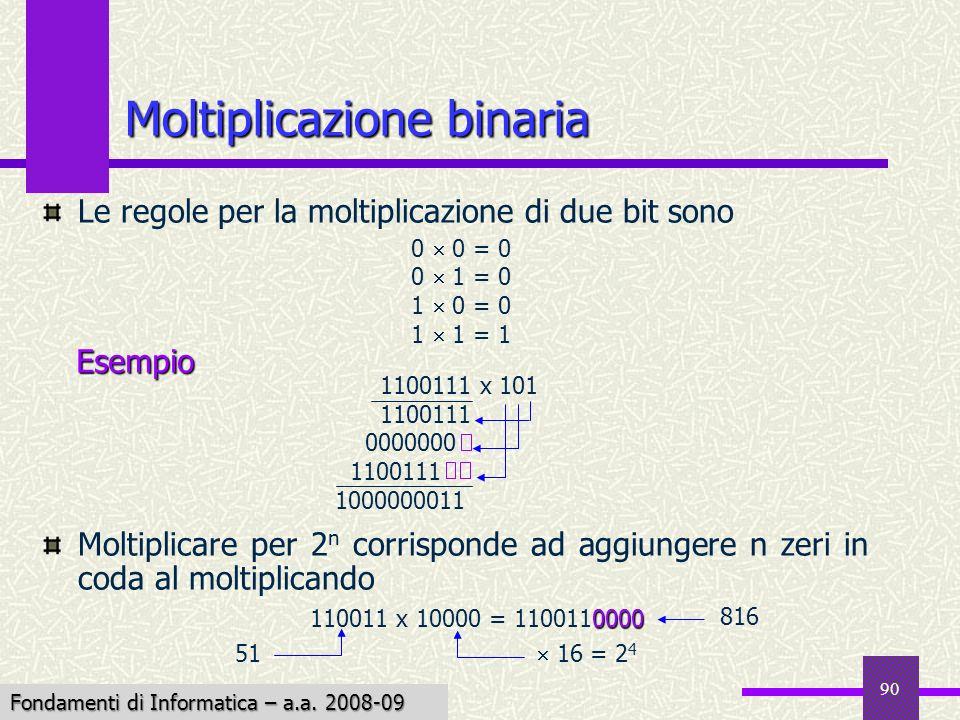 Fondamenti di Informatica I a.a. 2007-08 90 Moltiplicazione binaria Le regole per la moltiplicazione di due bit sono Moltiplicare per 2 n corrisponde