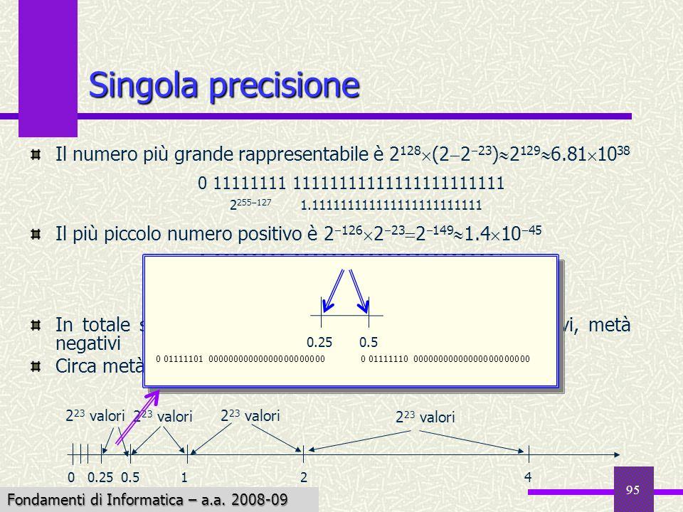 Fondamenti di Informatica I a.a. 2007-08 95 Singola precisione Il numero più grande rappresentabile è 2 128 (2 2 23 ) 2 129 6.81 10 38 Il più piccolo