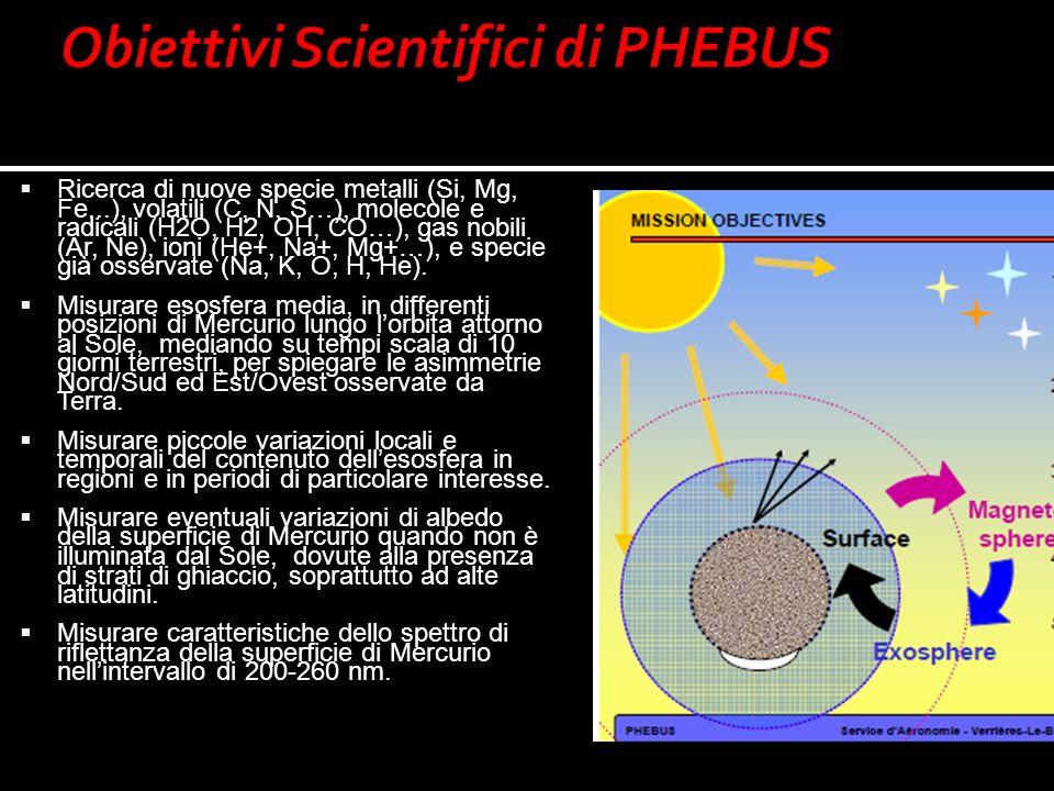 Pianificazione studio coordinamento delle osservazioni da Terra dellesosfera di Mercurio con telescopi europei e confronto delle osservazioni con nuovi modelli di esosfera.