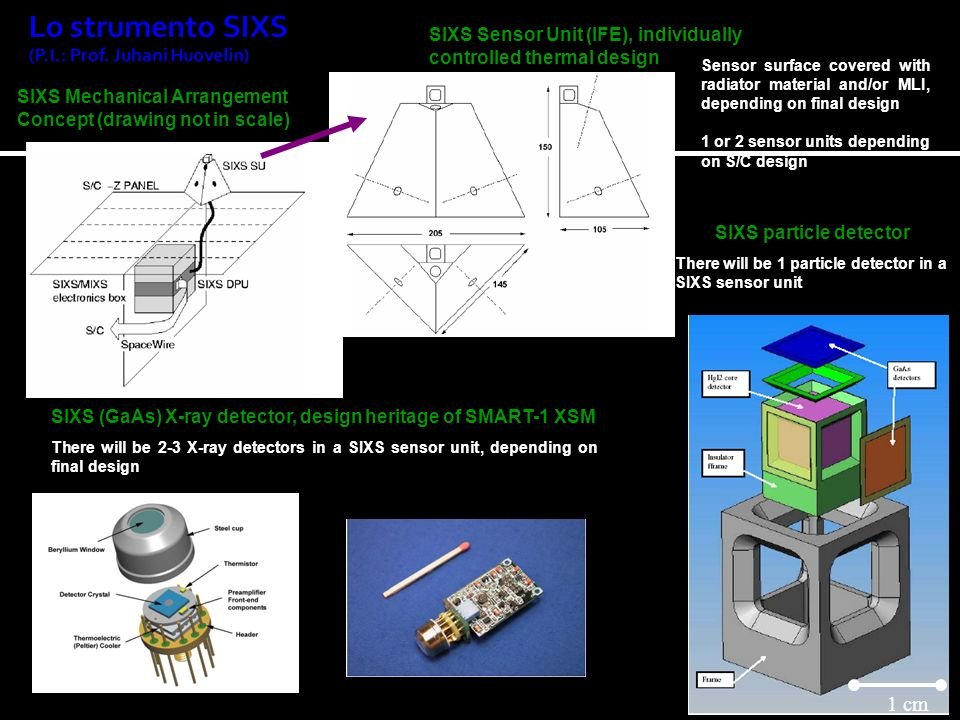 SIXS Mechanical Arrangement Concept (drawing not in scale) SIXS Sensor Unit (IFE), individually controlled thermal design SIXS (GaAs) X-ray detector,