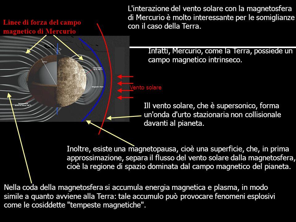 Il campo magnetico di Mercurio è poco intenso e la sua magnetosfera è molto piccola… Perciò, possono manifestarsi fenomeni simili, ma in condizioni molto diverse: - sottotempeste magnetiche (substorms) - accelerazione di particelle, - riconnessione magnetica.