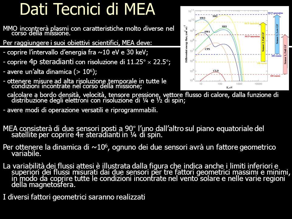 MMO (e MPO) forniranno dati di grande valore per studiare questi fenomeni.