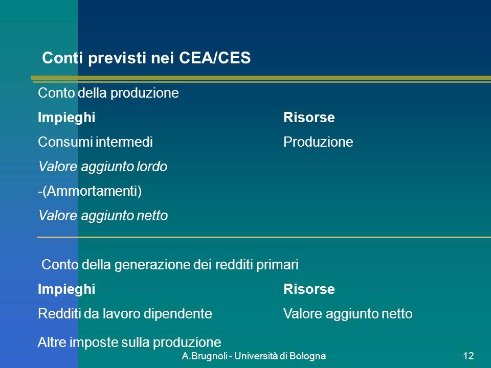 A.Brugnoli - Università di Bologna12 Conti previsti nei CEA/CES Conto della produzione ImpieghiRisorse Consumi intermediProduzione Valore aggiunto lor