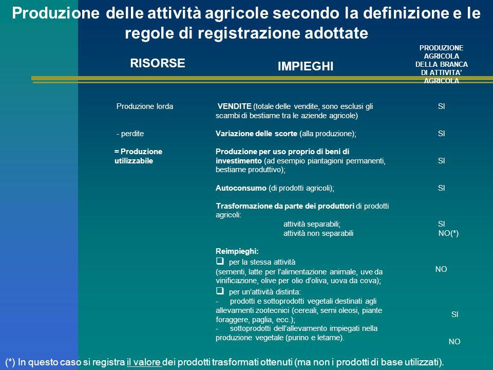 Produzione delle attività agricole secondo la definizione e le regole di registrazione adottate RISORSE IMPIEGHI PRODUZIONE AGRICOLA DELLA BRANCA DI A