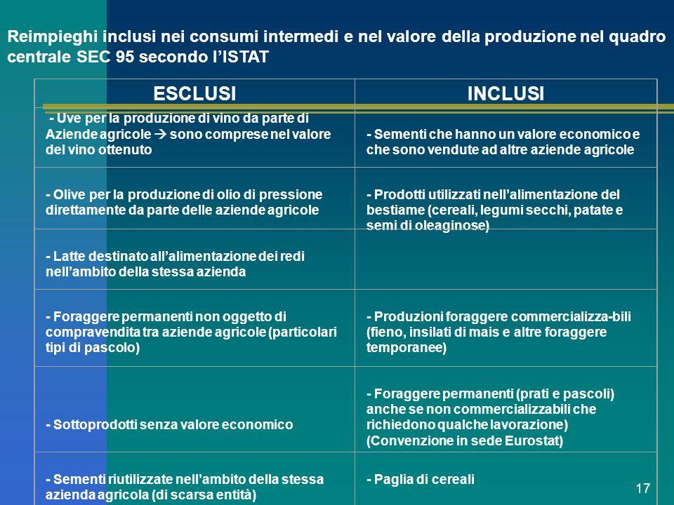 17 Reimpieghi inclusi nei consumi intermedi e nel valore della produzione nel quadro centrale SEC 95 secondo lISTAT Reimpieghi inclusi nei consumi int