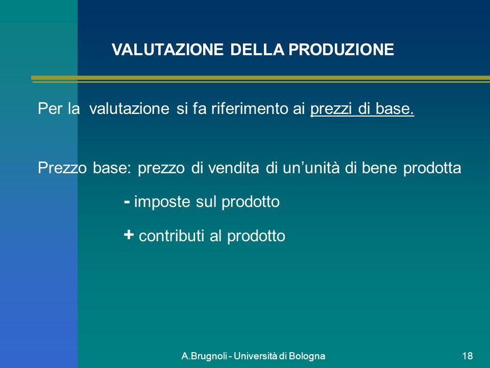 A.Brugnoli - Università di Bologna18 VALUTAZIONE DELLA PRODUZIONE Per la valutazione si fa riferimento ai prezzi di base. Prezzo base: prezzo di vendi