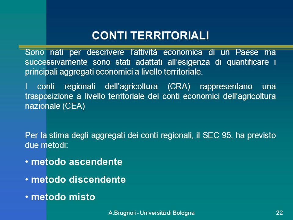 A.Brugnoli - Università di Bologna22 CONTI TERRITORIALI Sono nati per descrivere lattività economica di un Paese ma successivamente sono stati adattat