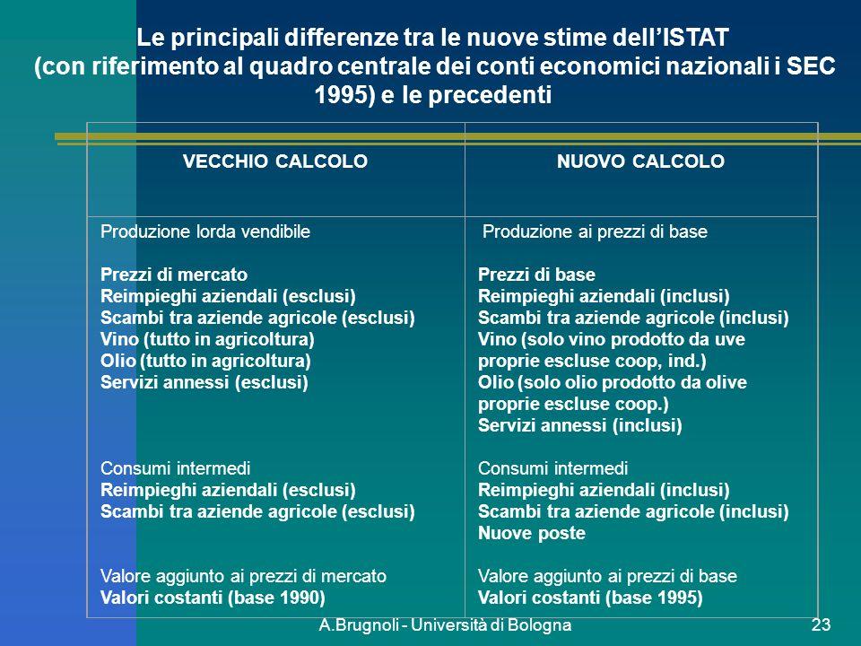A.Brugnoli - Università di Bologna23 Le principali differenze tra le nuove stime dellISTAT (con riferimento al quadro centrale dei conti economici naz