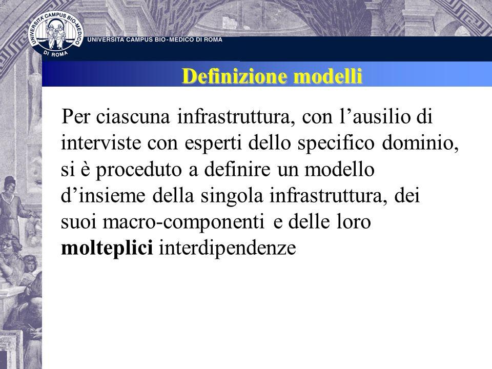 Definizione modelli Per ciascuna infrastruttura, con lausilio di interviste con esperti dello specifico dominio, si è proceduto a definire un modello
