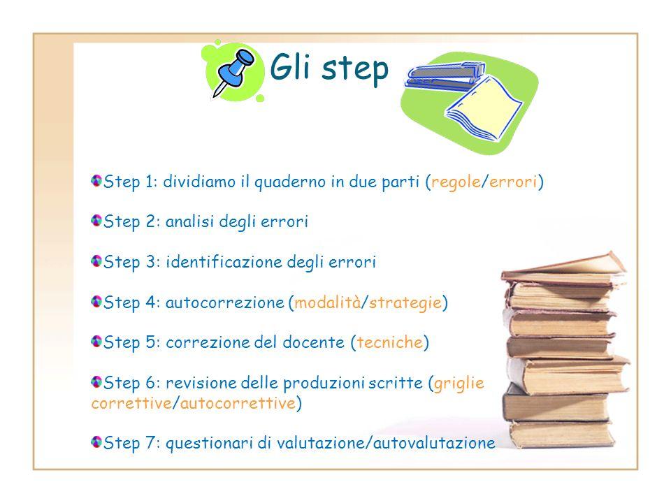 Il progetto: Le fasi del progetto si realizzeranno attraverso vari step, che ci condurranno alla organizzazione di un quaderno degli errori creato/uti