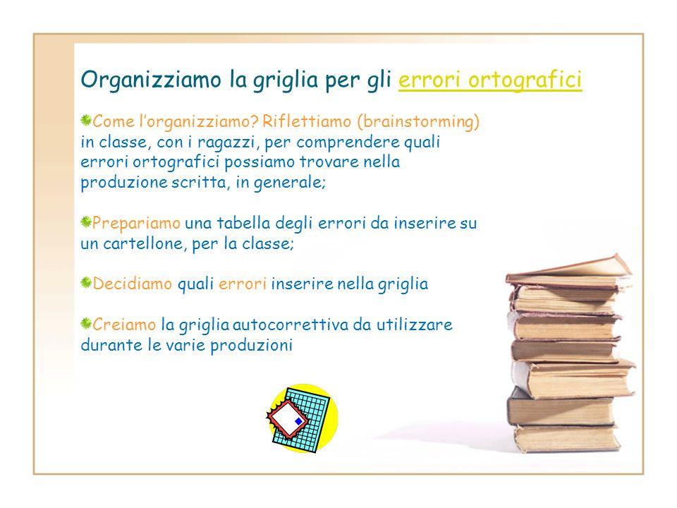 Gli errori ortografici in italiano Perché? Lalfabeto italiano non ha lesatta corrispondenza tra suoni (fonemi) e lettere (grafemi) Quali incertezze? L