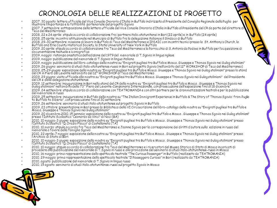 BUDGET DEI PRINCIPALI OUTPUT RISTAMPA ANASTATICA MEMORIALE IN INGLESE 6.500,00 PUBBLICAZIONE MEMORIALE IN ITALIANO 14.000,00 PUBBLICAZIONE LIBRO-CATALOGO DELLA MOSTRA 12.000,00 PUBBLICAZIONE MEMORIALE IN RUSSO (COMPRESI DIRITTI DAUTORE) 27.000,00 N° 2 DRAMMATIZZAZIONI 19.000,00 TOTALE 78.500,00