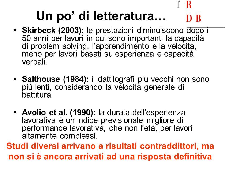 Un po di letteratura… Skirbeck (2003): le prestazioni diminuiscono dopo i 50 anni per lavori in cui sono importanti la capacità di problem solving, lapprendimento e la velocità, meno per lavori basati su esperienza e capacità verbali.