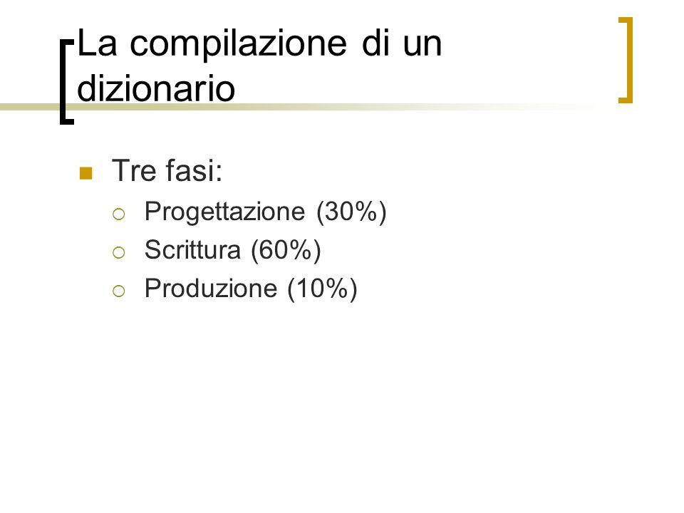 Tre fasi: Progettazione (30%) Scrittura (60%) Produzione (10%)
