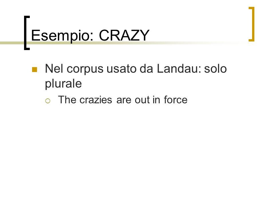 Esempio: CRAZY Nel corpus usato da Landau: solo plurale The crazies are out in force