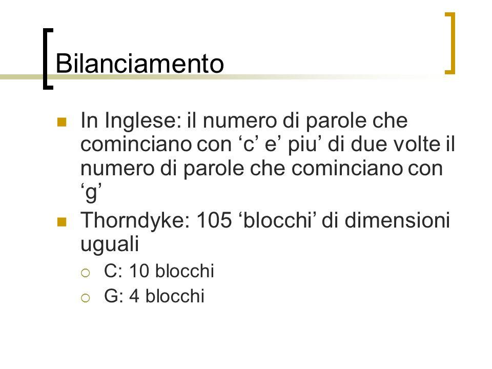 Bilanciamento In Inglese: il numero di parole che cominciano con c e piu di due volte il numero di parole che cominciano con g Thorndyke: 105 blocchi di dimensioni uguali C: 10 blocchi G: 4 blocchi