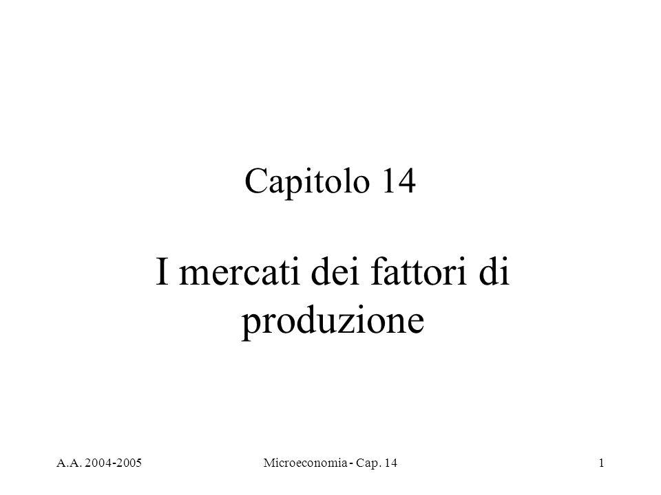 A.A. 2004-2005Microeconomia - Cap. 141 Capitolo 14 I mercati dei fattori di produzione