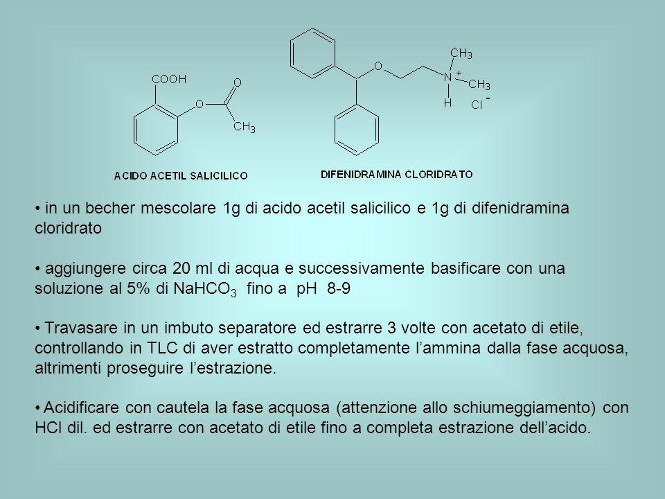 in un becher mescolare 1g di acido acetil salicilico e 1g di difenidramina cloridrato aggiungere circa 20 ml di acqua e successivamente basificare con
