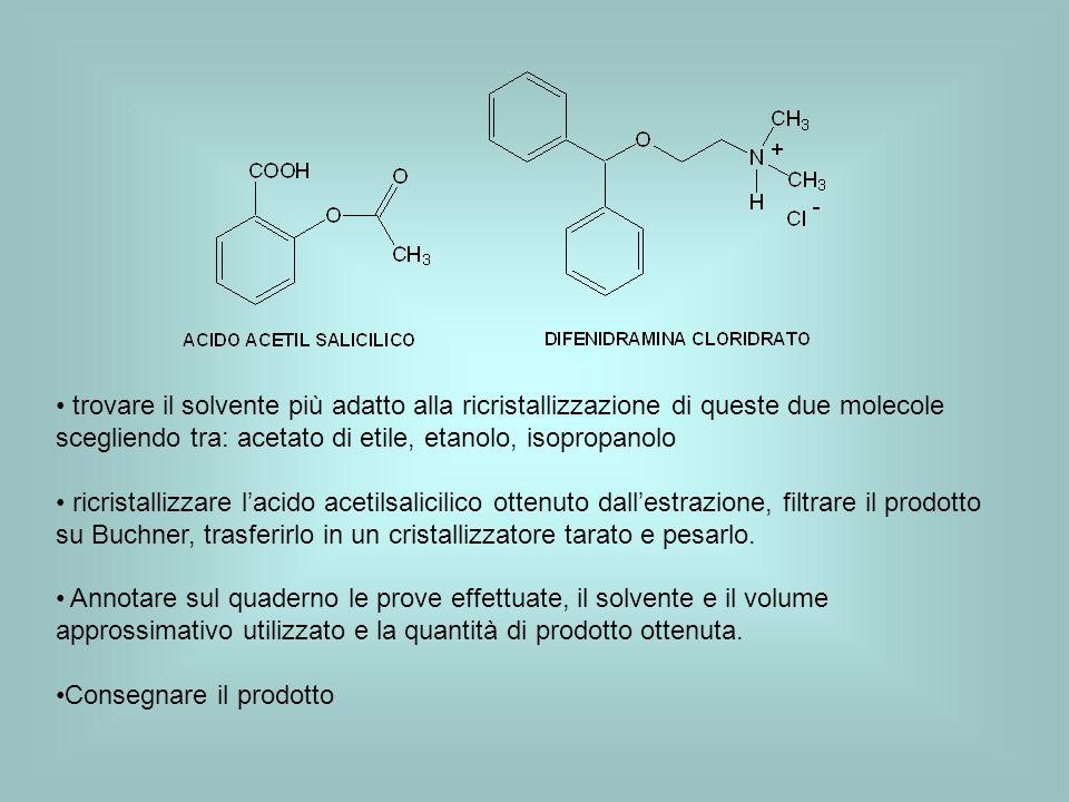 trovare il solvente più adatto alla ricristallizzazione di queste due molecole scegliendo tra: acetato di etile, etanolo, isopropanolo ricristallizzar