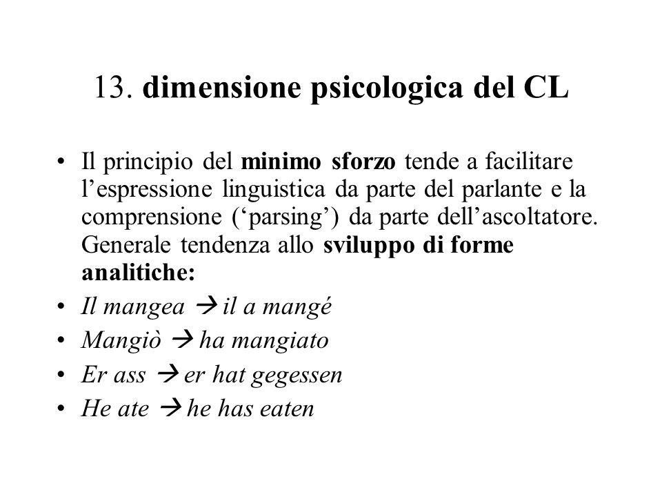 13. dimensione psicologica del CL Il principio del minimo sforzo tende a facilitare lespressione linguistica da parte del parlante e la comprensione (