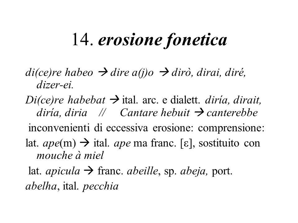 14. erosione fonetica di(ce)re habeo dire a(j)o dirò, dirai, diré, dizer-ei. Di(ce)re habebat ital. arc. e dialett. diría, dirait, diría, diria // Can