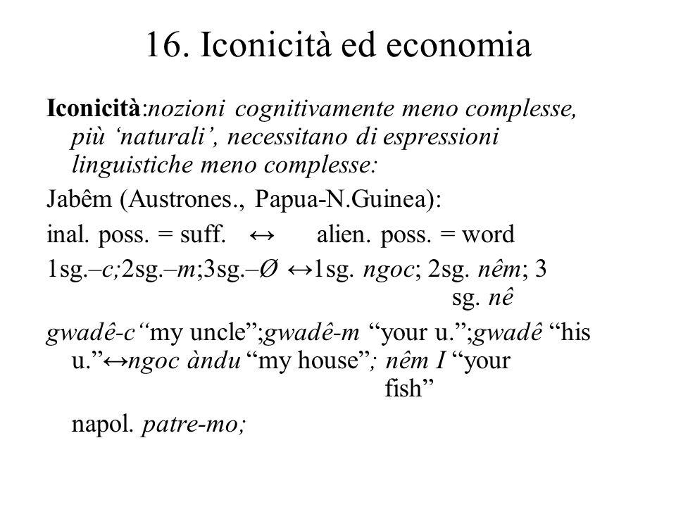 16. Iconicità ed economia Iconicità:nozioni cognitivamente meno complesse, più naturali, necessitano di espressioni linguistiche meno complesse: Jabêm