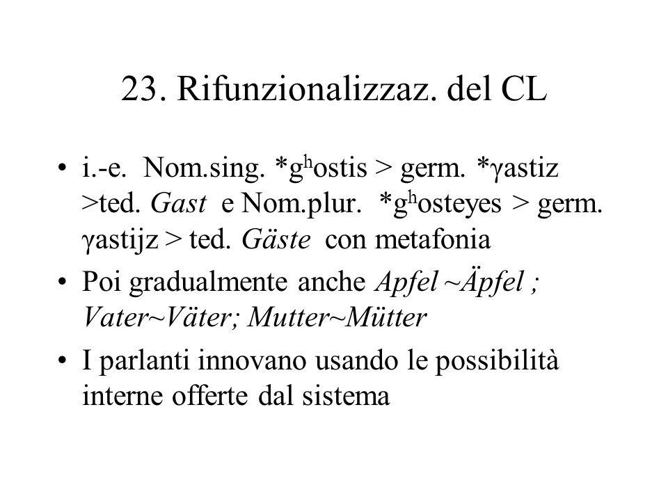 23. Rifunzionalizzaz. del CL i.-e. Nom.sing. *g h ostis > germ. *γastiz >ted. Gast e Nom.plur. *g h osteyes > germ. γastijz > ted. Gäste con metafonia