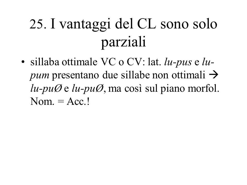 25. I vantaggi del CL sono solo parziali sillaba ottimale VC o CV: lat. lu-pus e lu- pum presentano due sillabe non ottimali lu-puØ e lu-puØ, ma così