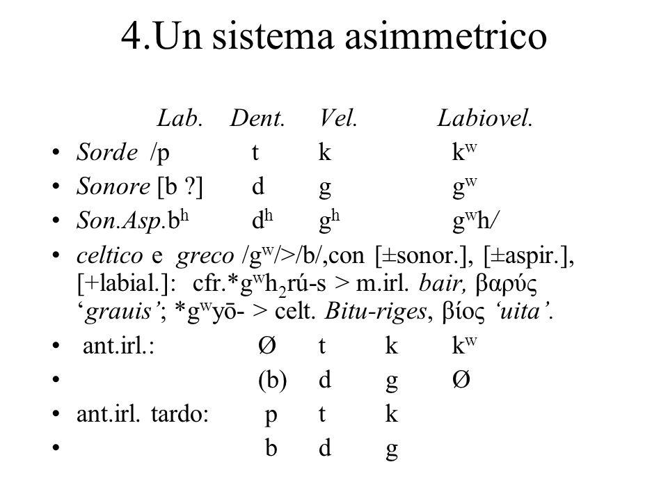 4.Un sistema asimmetrico Lab. Dent.Vel. Labiovel. Sorde /ptkk w Sonore [b ?]dgg w Son.Asp.b h d h g h g w h/ celtico e greco /g w />/b/,con [±sonor.],