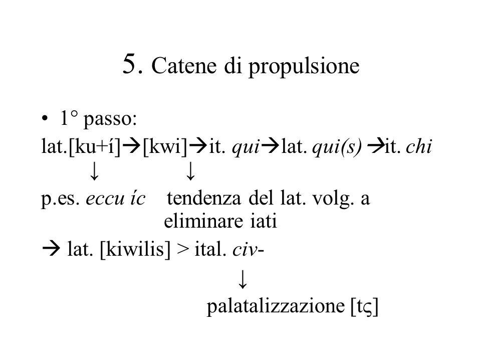 5. Catene di propulsione 1° passo: lat.[ku+í] [kwi] it. qui lat. qui(s) it. chi p.es. eccu íc tendenza del lat. volg. a eliminare iati lat. [kiwilis]