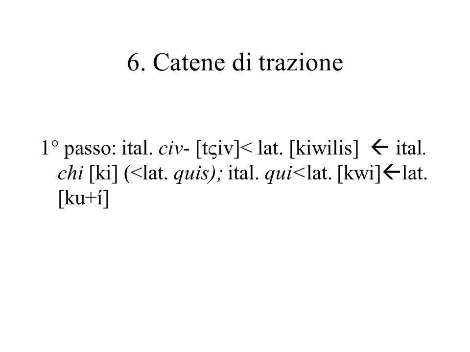 6. Catene di trazione 1° passo: ital. civ- [t iv]< lat. [kiwilis] ital. chi [ki] (<lat. quis); ital. qui<lat. [kwi] lat. [ku+í]