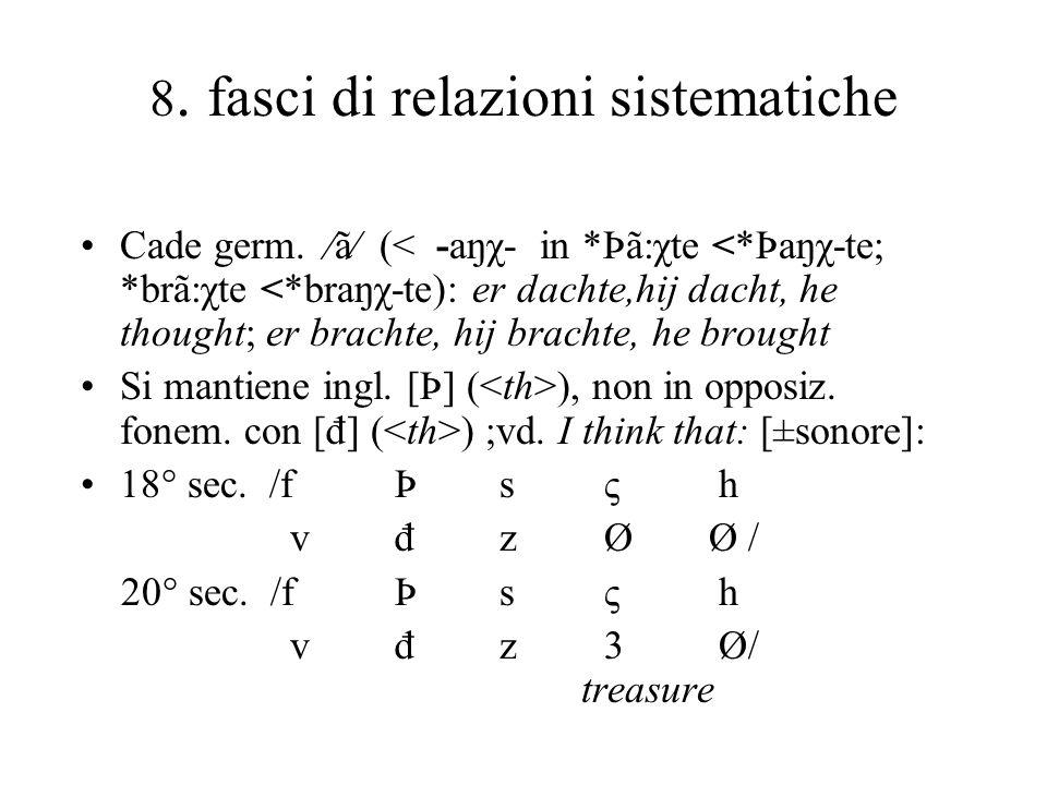 9.Caselle vuote nei paradigmi morfologici: in greco class.