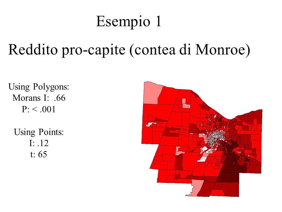 Esempio 1 Reddito pro-capite (contea di Monroe) Using Polygons: Morans I:.66 P: <.001 Using Points: I:.12 t: 65