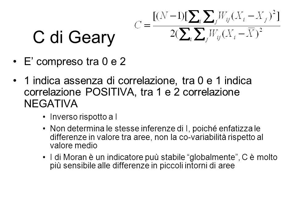 C di Geary E compreso tra 0 e 2 1 indica assenza di correlazione, tra 0 e 1 indica correlazione POSITIVA, tra 1 e 2 correlazione NEGATIVA Inverso rispotto a I Non determina le stesse inferenze di I, poiché enfatizza le differenze in valore tra aree, non la co-variabilità rispetto al valore medio I di Moran è un indicatore puù stabile globalmente, C è molto più sensibile alle differenze in piccoli intorni di aree