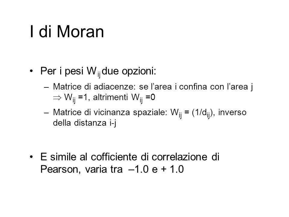 I di Moran Per i pesi W ij due opzioni: –Matrice di adiacenze: se larea i confina con larea j W ij =1, altrimenti W ij =0 –Matrice di vicinanza spazia