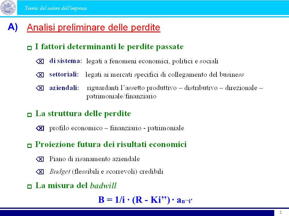 A) Teoria del valore dellimpresa B = 1/i · (R - Ki) · a n¬i 2