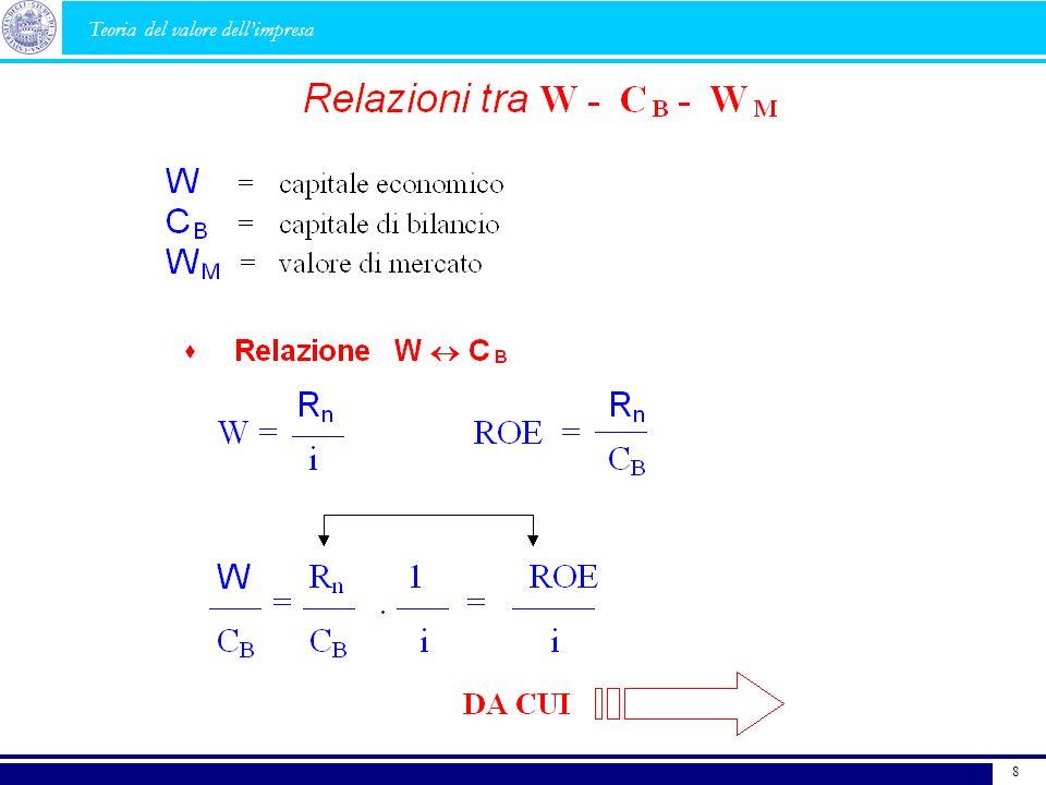 Scuola di Dottorato in Economia 8 Teoria del valore dellimpresa