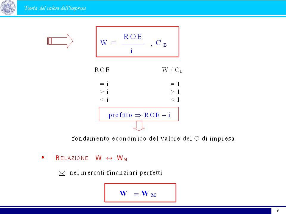 Scuola di Dottorato in Economia 9 Teoria del valore dellimpresa