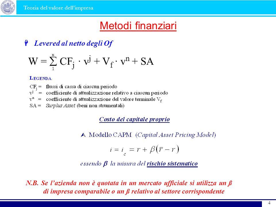 Metodi finanziari 4 Teoria del valore dellimpresa W = CF j · v j + V f · v n + SA Levered al netto degli Of N.B. Se lazienda non è quotata in un merca