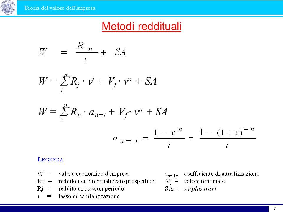 8 W = R j · v j + V f · v n + SA Metodi reddituali W = R n · a n¬i + V f · v n + SA n 1 n 1 Teoria del valore dellimpresa