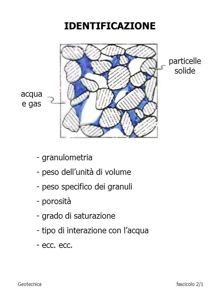 Geotecnicafascicolo 2/2 - peso dellunità di volume: - peso specifico dei granuli: - peso specifico dellacqua: - peso secco dellunità di volume: - peso immerso dellunità di volume: - peso specifico adimensionalizzato dei granuli: terrenon (%)e (-)w (%) d (kN/m 3 ) Ghiaia25-400.33-0.67-14-21 Sabbia25-400.33-1.00-13-18 Limo35-500.54-1.00-13-19 Argilla tenera40-700.67-2.3340-1007-13 Argilla compatta30-500.43-1.0020-4014-18 Torba75-953.00-19200-6001-5