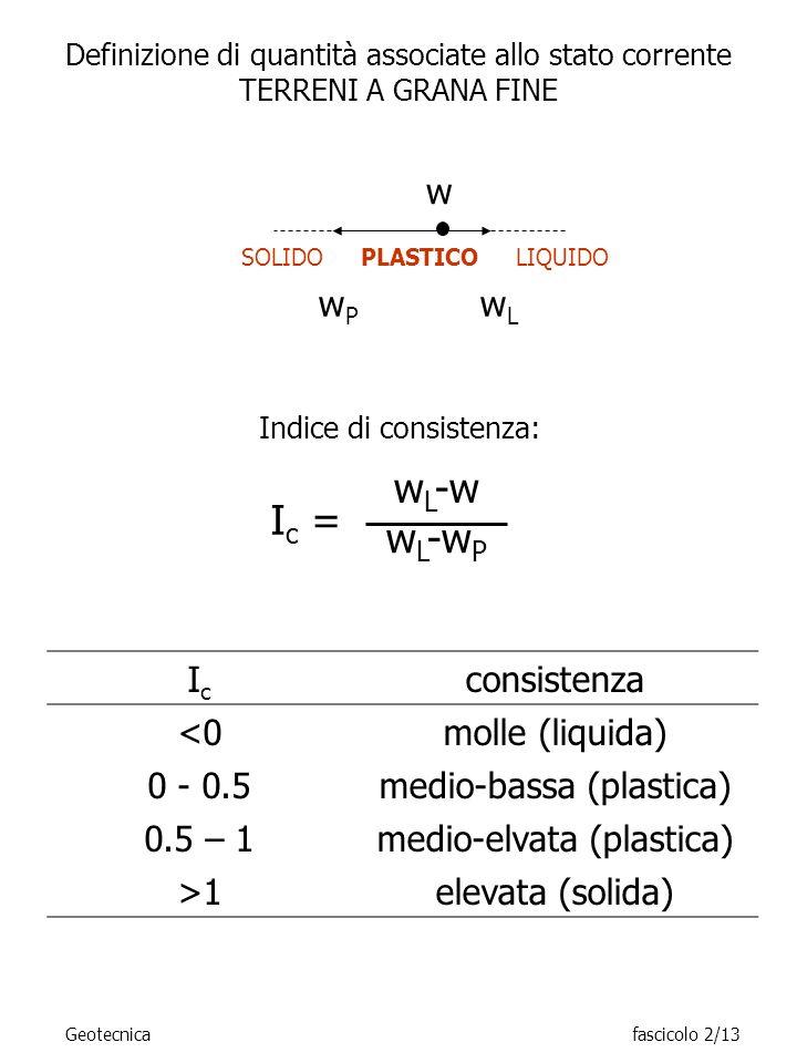 Geotecnicafascicolo 2/13 Definizione di quantità associate allo stato corrente TERRENI A GRANA FINE SOLIDO PLASTICO LIQUIDO w P w L w Indice di consistenza: I c = w L -w P w L -w IcIc consistenza <0molle (liquida) 0 - 0.5medio-bassa (plastica) 0.5 – 1medio-elvata (plastica) >1elevata (solida)