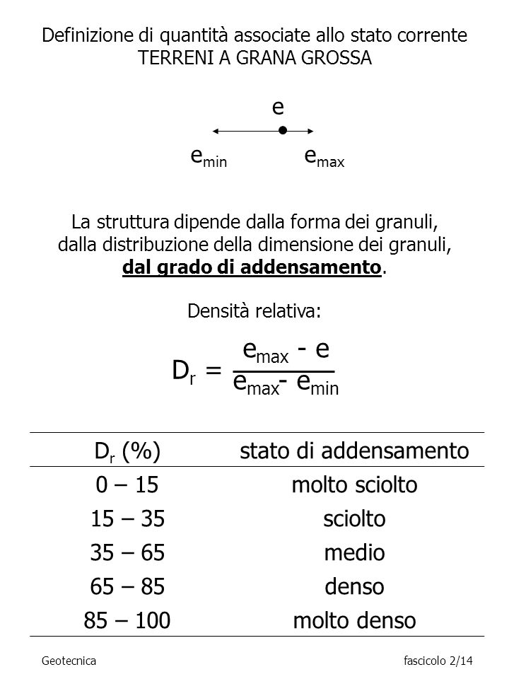 Geotecnicafascicolo 2/14 Definizione di quantità associate allo stato corrente TERRENI A GRANA GROSSA e min e max e La struttura dipende dalla forma dei granuli, dalla distribuzione della dimensione dei granuli, dal grado di addensamento.