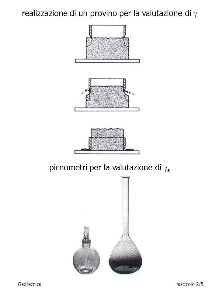 Geotecnicafascicolo 2/5 realizzazione di un provino per la valutazione di picnometri per la valutazione di s
